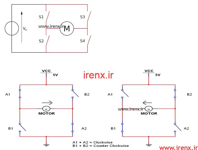 کنترل سرعت موتور DC پروژه آردوینو