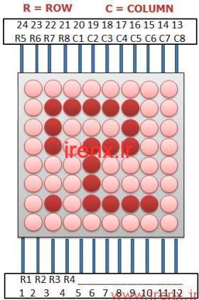 پروژه آردوینو مار بازی بازی با آردوینو پروژه ماربازی آردوینو